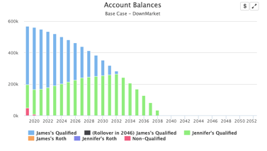 account-balances-graph