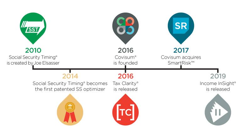 cov-timeline