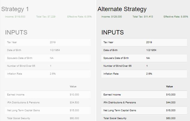 Tax Clarity Alternate Strategies