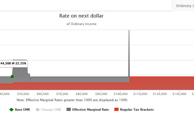 Tax Clarity Tax Map