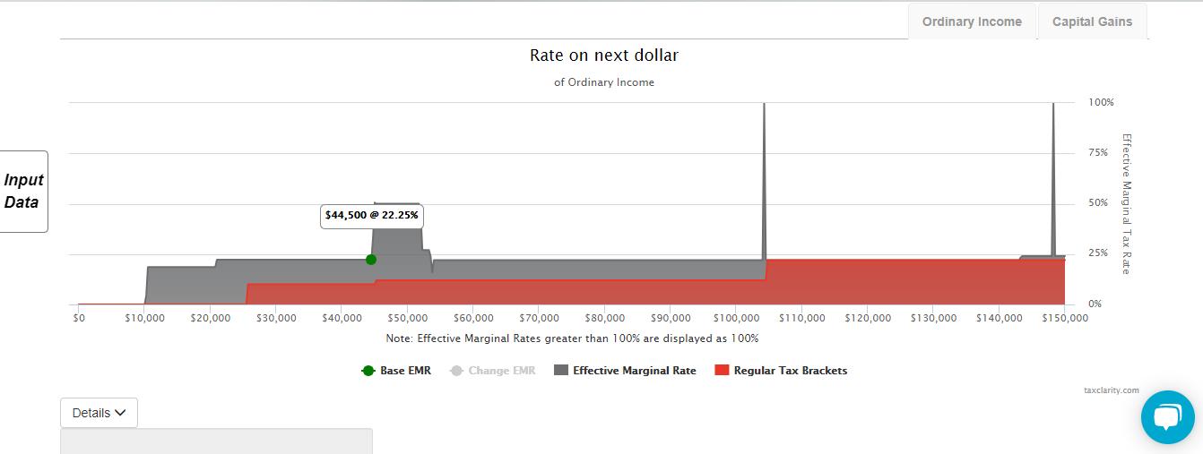 TC #3 (tax map)